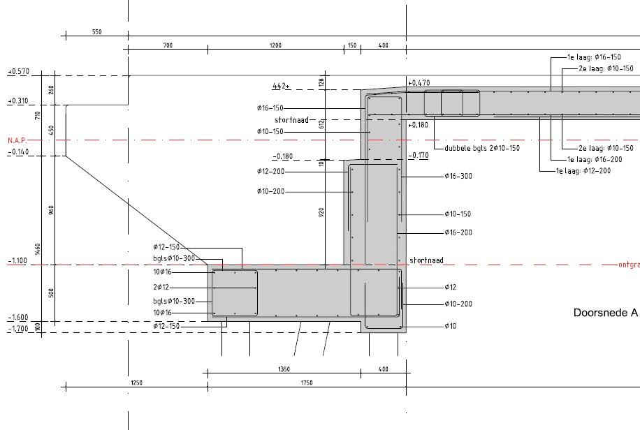 Ontwerp van betonconstructies 2